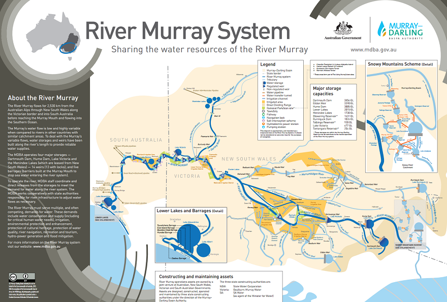 River Murray System: sharing the water resources of the River Murray