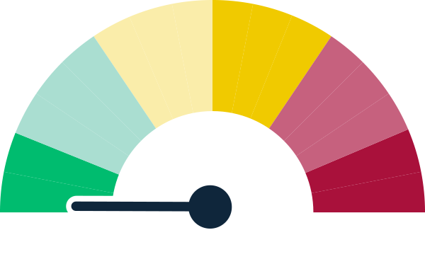 A tachometer for water resource plans showing on track status