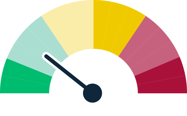 A graphic image of tachometer for water recover showing a status of good progress