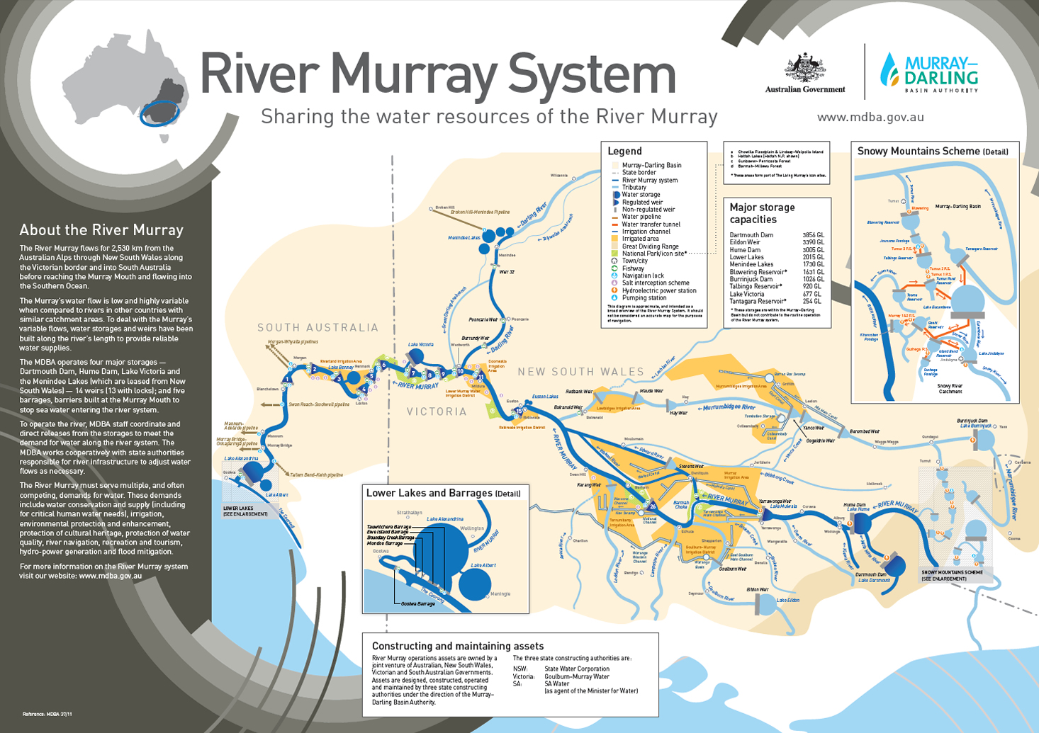 how to get to the start of the murray river