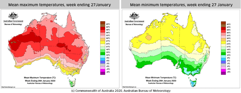 Maximum and minimum temperature deciles, week ending 27 January 2020