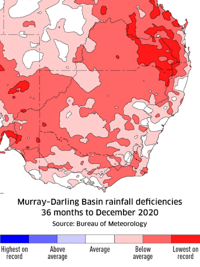Rainfall deciles for previous 36 month period, showing rainfall was well below average throughout the Basin