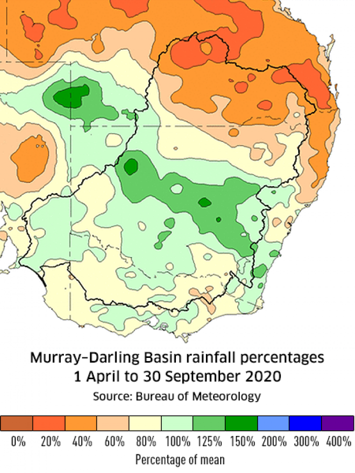 Rainfall percentages for April to September 2020, showing above average rainfall in southern catchments, and below average in the north.